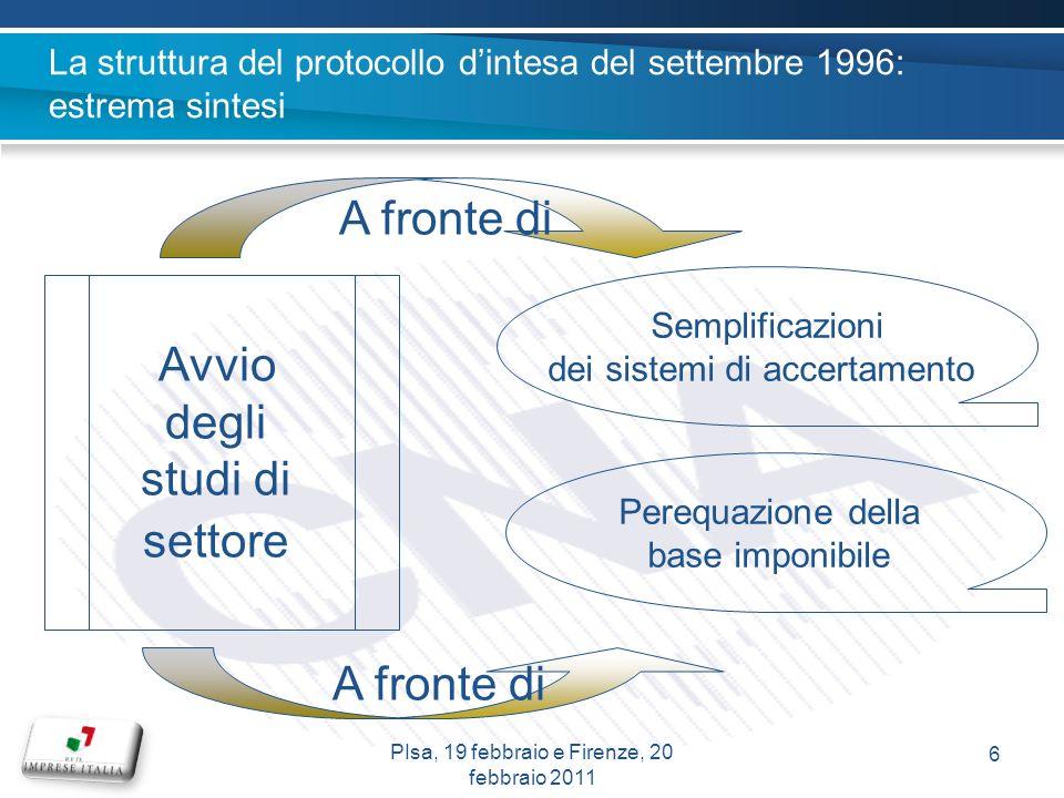 6 La struttura del protocollo dintesa del settembre 1996: estrema sintesi Avvio degli studi di settore A fronte di Semplificazioni dei sistemi di accertamento Perequazione della base imponibile PIsa, 19 febbraio e Firenze, 20 febbraio 2011