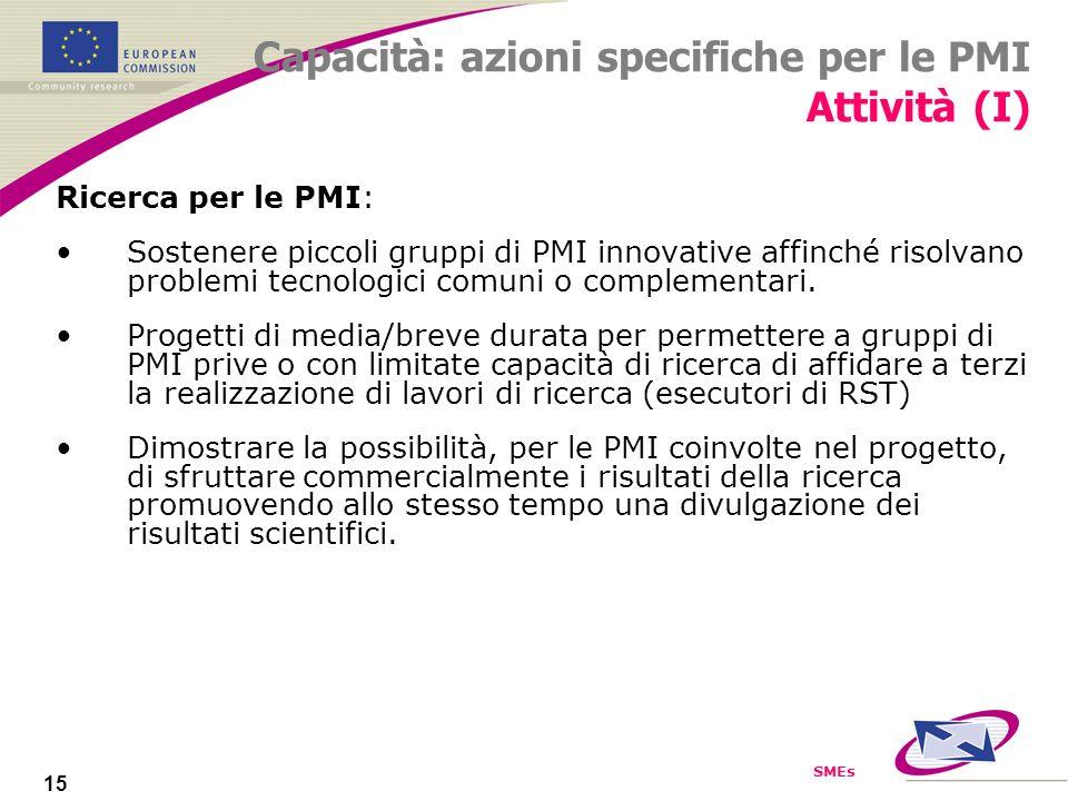 SMEs 15 Capacità: azioni specifiche per le PMI Attività (I) Ricerca per le PMI: Sostenere piccoli gruppi di PMI innovative affinché risolvano problemi tecnologici comuni o complementari.