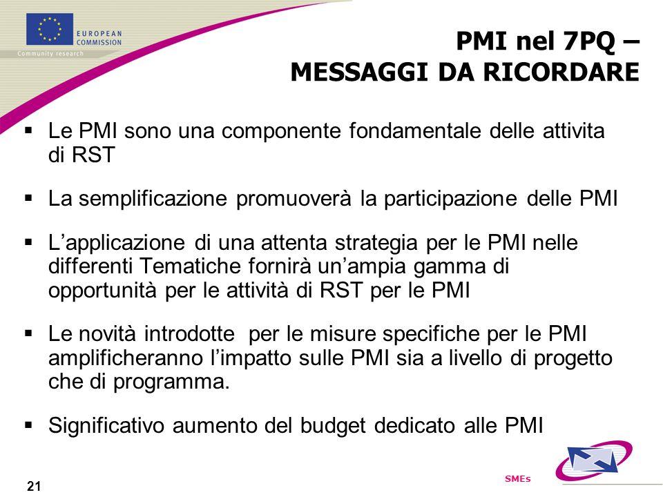 SMEs 21 PMI nel 7PQ – MESSAGGI DA RICORDARE Le PMI sono una componente fondamentale delle attivita di RST La semplificazione promuoverà la participazione delle PMI Lapplicazione di una attenta strategia per le PMI nelle differenti Tematiche fornirà unampia gamma di opportunità per le attività di RST per le PMI Le novità introdotte per le misure specifiche per le PMI amplificheranno limpatto sulle PMI sia a livello di progetto che di programma.