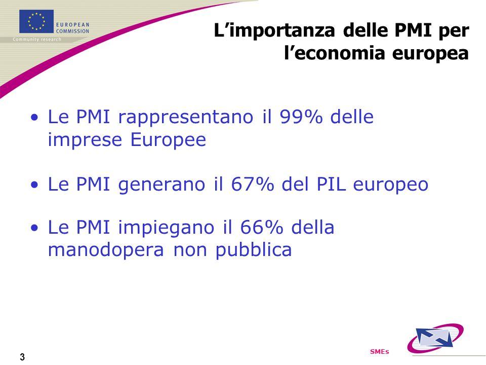 SMEs 3 Limportanza delle PMI per leconomia europea Le PMI rappresentano il 99% delle imprese Europee Le PMI generano il 67% del PIL europeo Le PMI impiegano il 66% della manodopera non pubblica