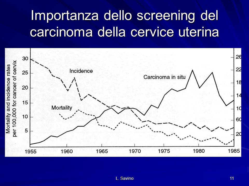 L. Savino 11 Importanza dello screening del carcinoma della cervice uterina