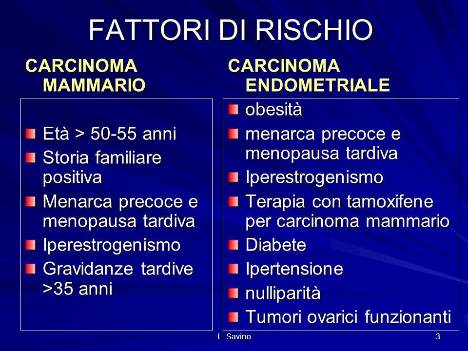 L. Savino 3 FATTORI DI RISCHIO CARCINOMA MAMMARIO Età > 50-55 anni Storia familiare positiva Menarca precoce e menopausa tardiva Iperestrogenismo Grav