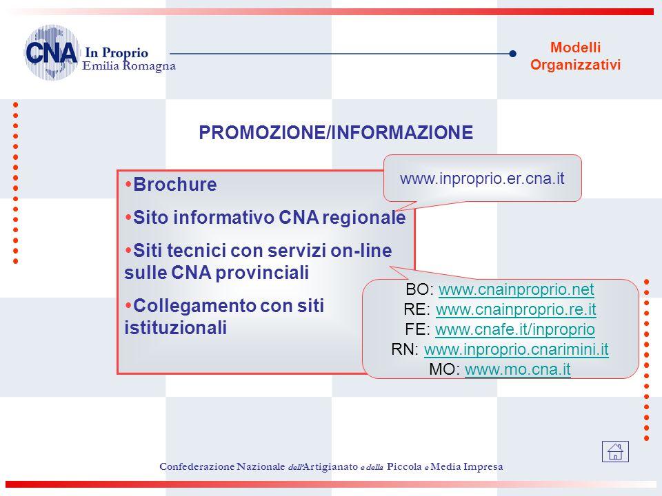 Modelli Organizzativi Confederazione Nazionale dell Artigianato e della Piccola e Media Impresa Emilia Romagna Brochure Sito informativo CNA regionale Siti tecnici con servizi on-line sulle CNA provinciali Collegamento con siti istituzionali PROMOZIONE/INFORMAZIONE BO: www.cnainproprio.netwww.cnainproprio.net RE: www.cnainproprio.re.itwww.cnainproprio.re.it FE: www.cnafe.it/inpropriowww.cnafe.it/inproprio RN: www.inproprio.cnarimini.itwww.inproprio.cnarimini.it MO: www.mo.cna.itwww.mo.cna.it www.inproprio.er.cna.it