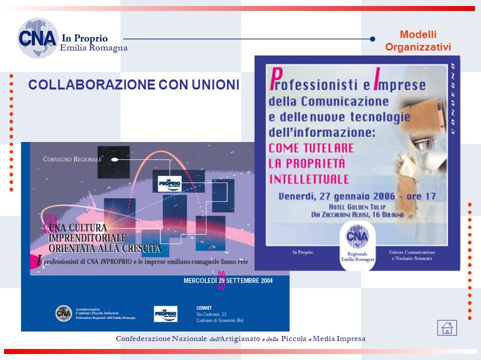 Modelli Organizzativi Confederazione Nazionale dell Artigianato e della Piccola e Media Impresa Emilia Romagna COLLABORAZIONE CON UNIONI