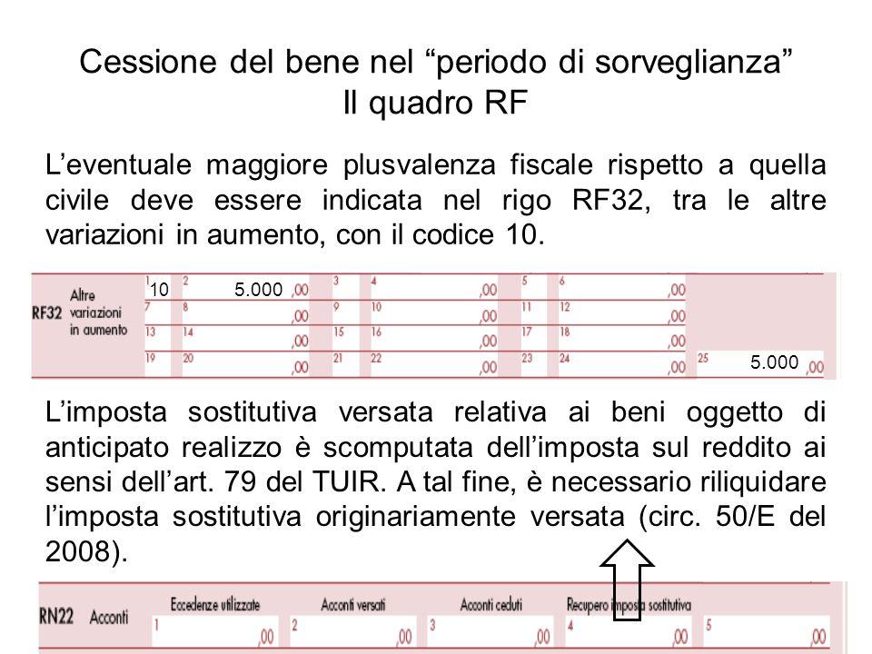 Cessione del bene nel periodo di sorveglianza Il quadro RF Leventuale maggiore plusvalenza fiscale rispetto a quella civile deve essere indicata nel rigo RF32, tra le altre variazioni in aumento, con il codice 10.