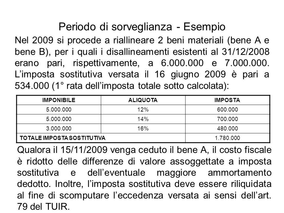 Periodo di sorveglianza - Esempio Nel 2009 si procede a riallineare 2 beni materiali (bene A e bene B), per i quali i disallineamenti esistenti al 31/12/2008 erano pari, rispettivamente, a 6.000.000 e 7.000.000.