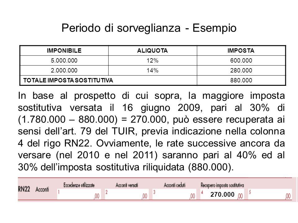 Periodo di sorveglianza - Esempio IMPONIBILEALIQUOTAIMPOSTA 5.000.00012%600.000 2.000.00014%280.000 TOTALE IMPOSTA SOSTITUTIVA880.000 In base al prospetto di cui sopra, la maggiore imposta sostitutiva versata il 16 giugno 2009, pari al 30% di (1.780.000 – 880.000) = 270.000, può essere recuperata ai sensi dellart.