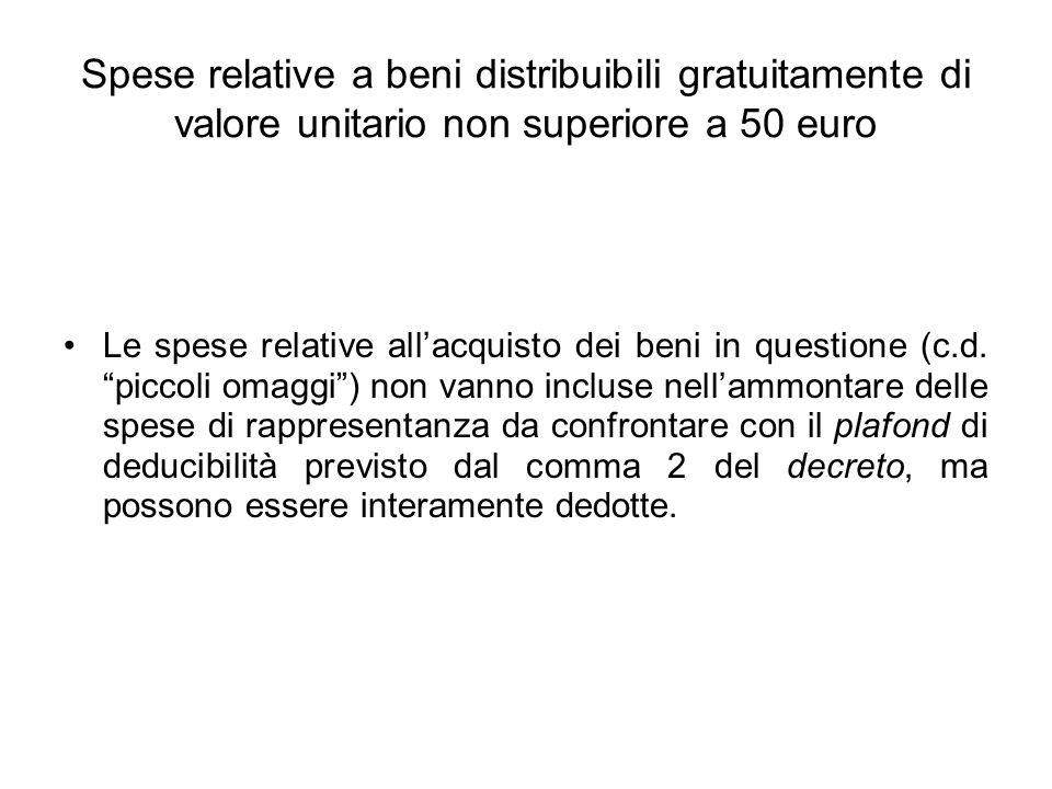 Spese relative a beni distribuibili gratuitamente di valore unitario non superiore a 50 euro Le spese relative allacquisto dei beni in questione (c.d.