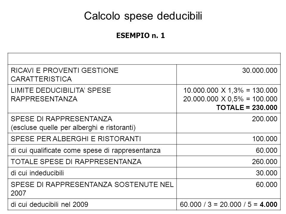 RICAVI E PROVENTI GESTIONE CARATTERISTICA 30.000.000 LIMITE DEDUCIBILITA SPESE RAPPRESENTANZA 10.000.000 X 1,3% = 130.000 20.000.000 X 0,5% = 100.000 TOTALE = 230.000 SPESE DI RAPPRESENTANZA (escluse quelle per alberghi e ristoranti) 200.000 SPESE PER ALBERGHI E RISTORANTI100.000 di cui qualificate come spese di rappresentanza60.000 TOTALE SPESE DI RAPPRESENTANZA260.000 di cui indeducibili30.000 SPESE DI RAPPRESENTANZA SOSTENUTE NEL 2007 60.000 di cui deducibili nel 200960.000 / 3 = 20.000 / 5 = 4.000 Calcolo spese deducibili ESEMPIO n.