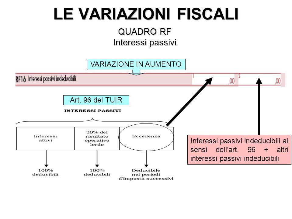 LE VARIAZIONI FISCALI QUADRO RF Interessi passivi Interessi passivi indeducibili ai sensi dellart.