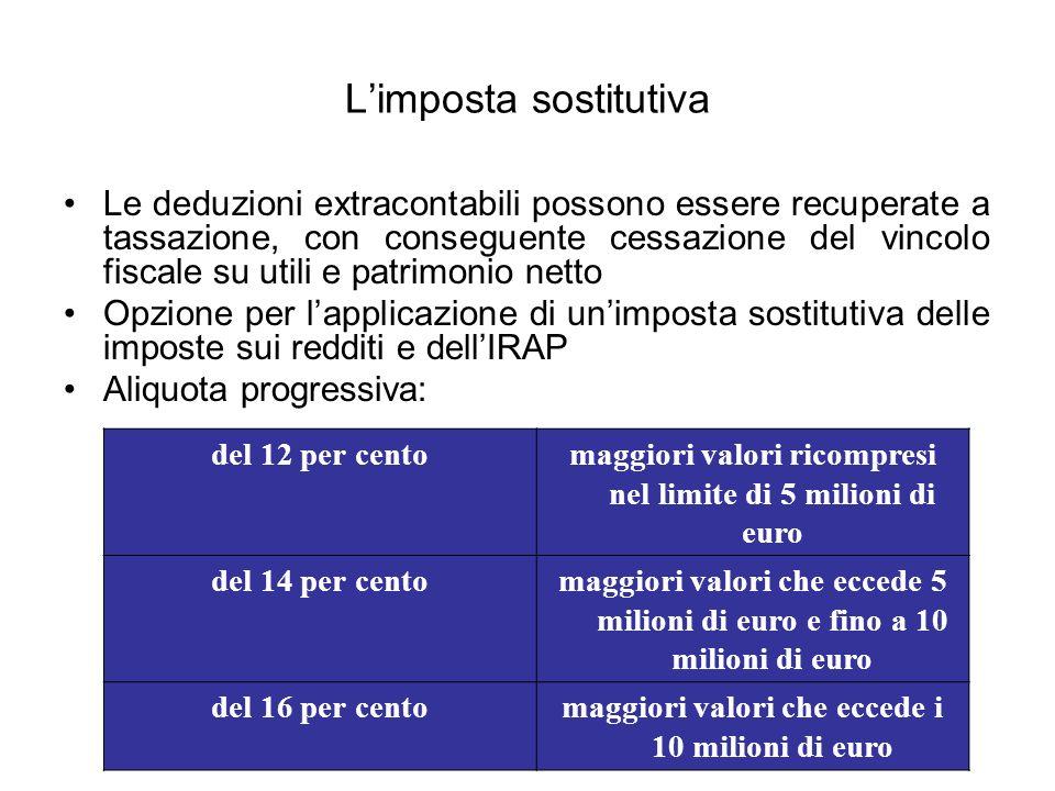 PROSPETTO CALCOLO INTERESSI DEDUCIBILI (art.