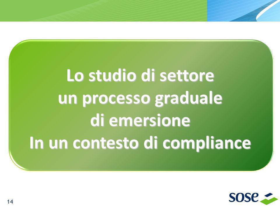 Lo studio di settore un processo graduale di emersione In un contesto di compliance 14