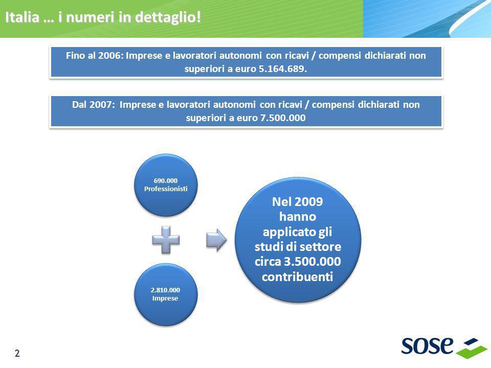 Italia … i numeri in dettaglio! Fino al 2006: Imprese e lavoratori autonomi con ricavi / compensi dichiarati non superiori a euro 5.164.689. Dal 2007: