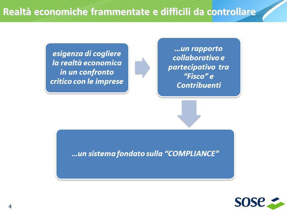 esigenza di cogliere la realtà economica in un confronto critico con le imprese …un rapporto collaborativo e partecipativo tra Fisco e Contribuenti …u