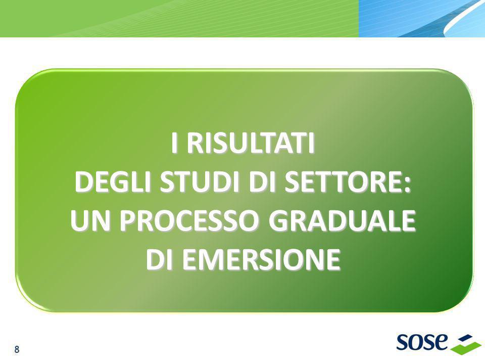 I RISULTATI DEGLI STUDI DI SETTORE: UN PROCESSO GRADUALE DI EMERSIONE 8