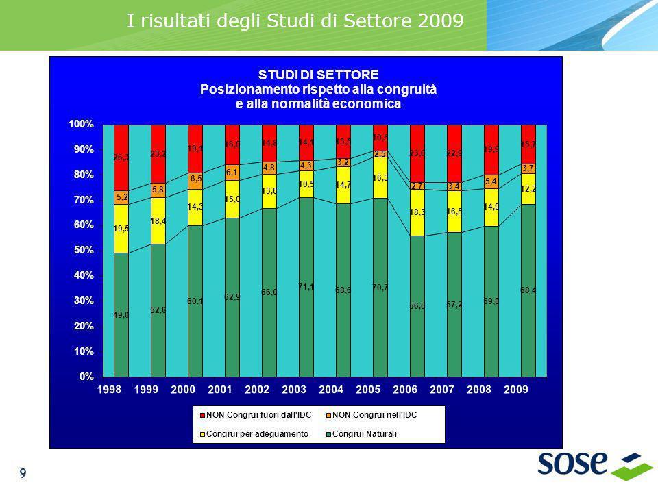 I risultati degli Studi di Settore 2009 9