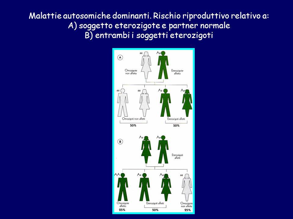 Malattie autosomiche dominanti. Rischio riproduttivo relativo a: A) soggetto eterozigote e partner normale B) entrambi i soggetti eterozigoti