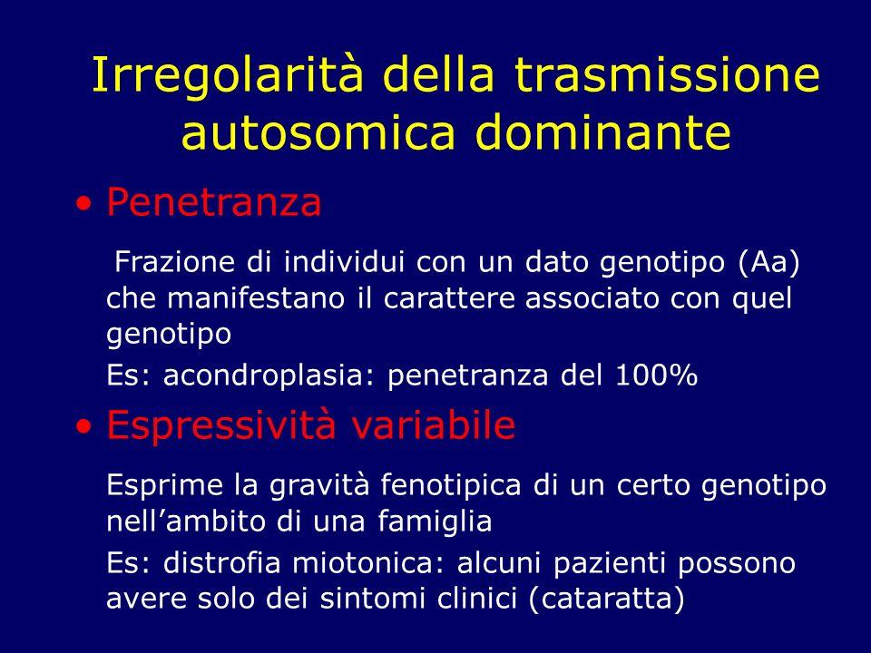 Irregolarità della trasmissione autosomica dominante Penetranza Frazione di individui con un dato genotipo (Aa) che manifestano il carattere associato