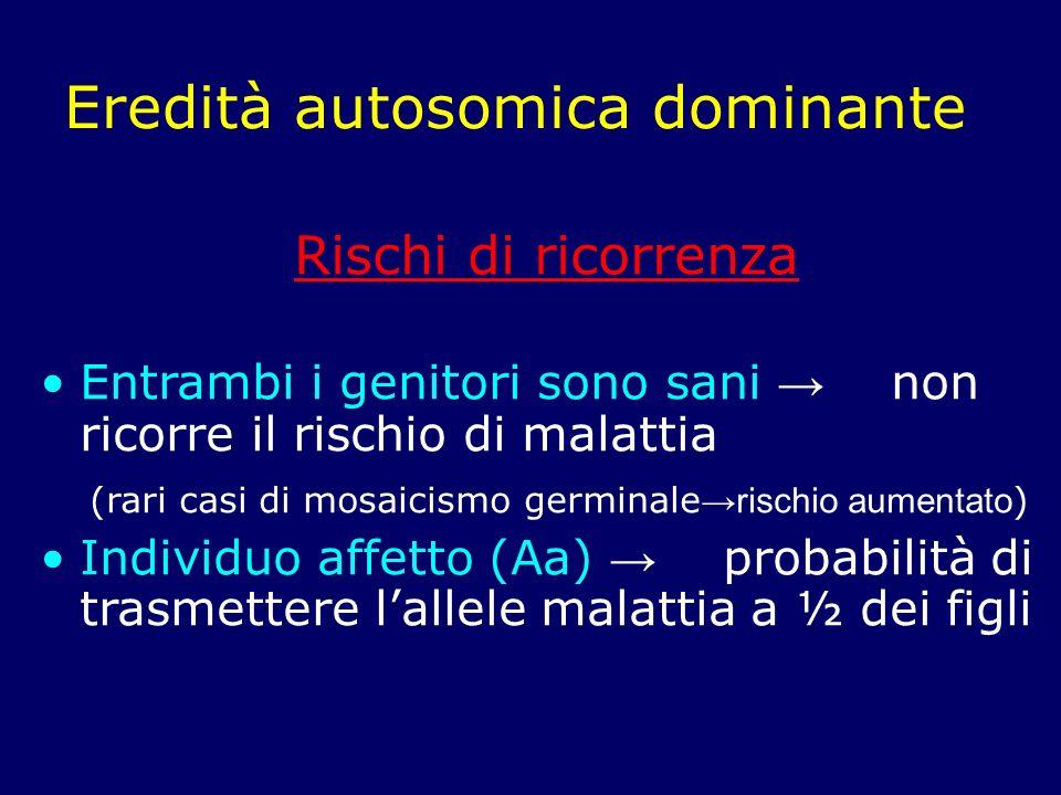 Eredità autosomica dominante Rischi di ricorrenza Entrambi i genitori sono sani non ricorre il rischio di malattia (rari casi di mosaicismo germinale
