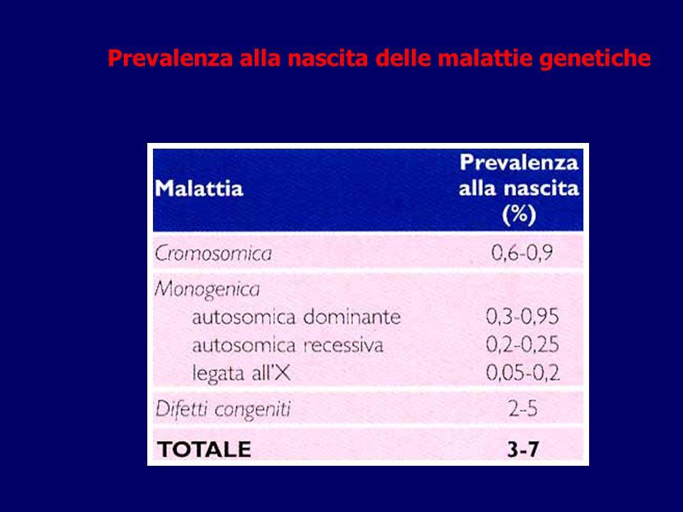 Malattie a trasmissione X-linked.