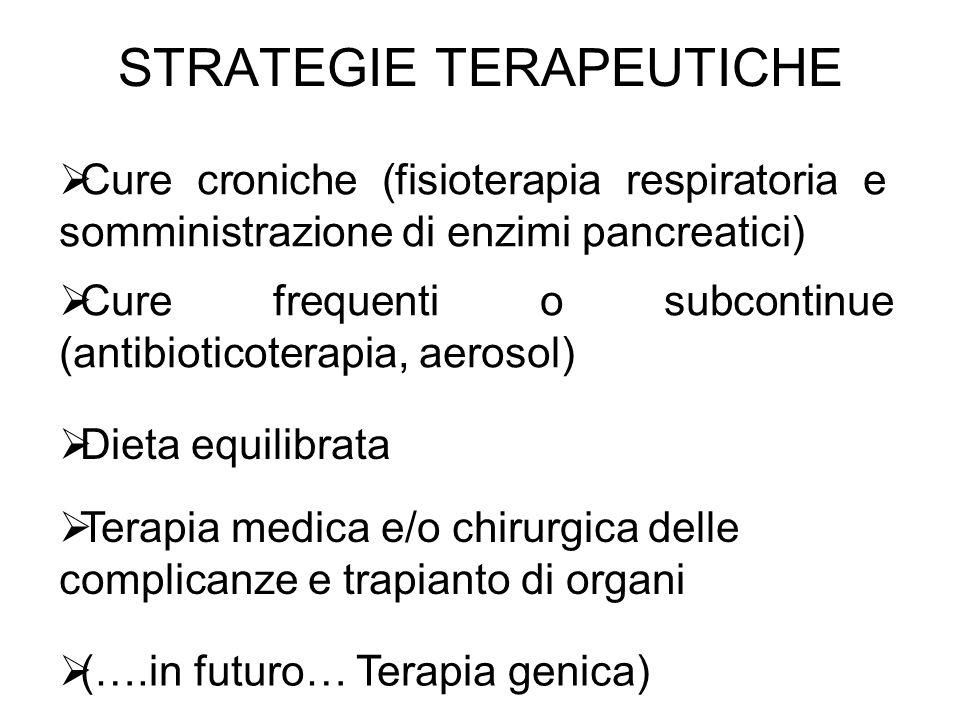 STRATEGIE TERAPEUTICHE Cure croniche (fisioterapia respiratoria e somministrazione di enzimi pancreatici) Cure frequenti o subcontinue (antibioticoter