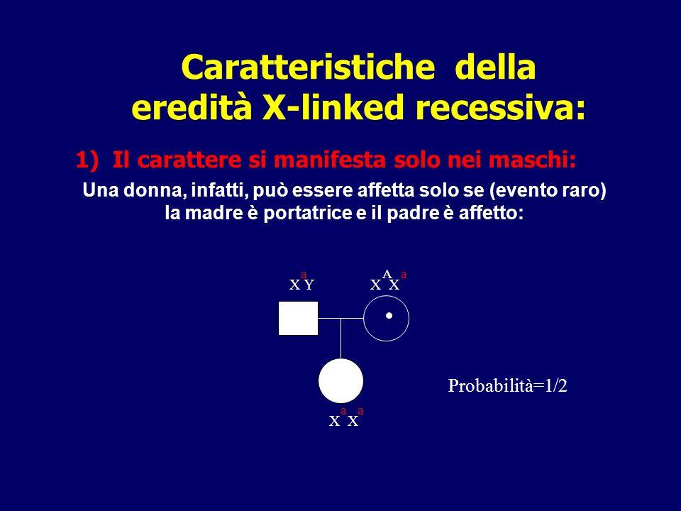 Caratteristiche della eredità X-linked recessiva: 1) Il carattere si manifesta solo nei maschi: Una donna, infatti, può essere affetta solo se (evento