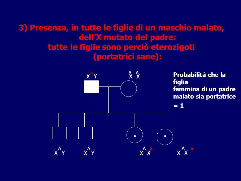 3) Presenza, in tutte le figlie di un maschio malato, dellX mutato del padre: tutte le figlie sono perciò eterozigoti (portatrici sane): Probabilità c