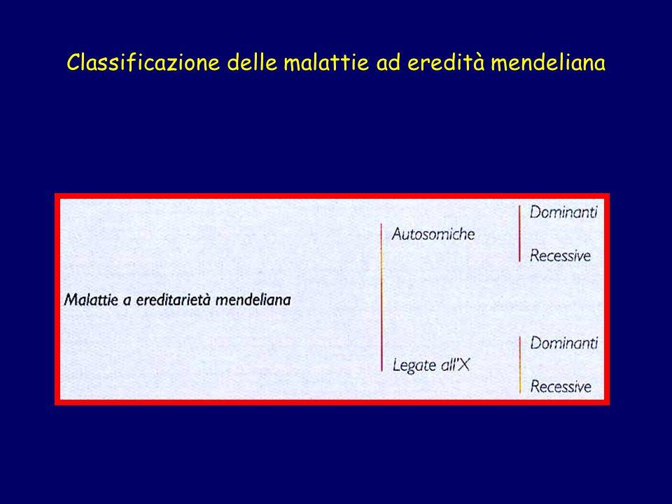 Classificazione delle malattie ad eredità mendeliana