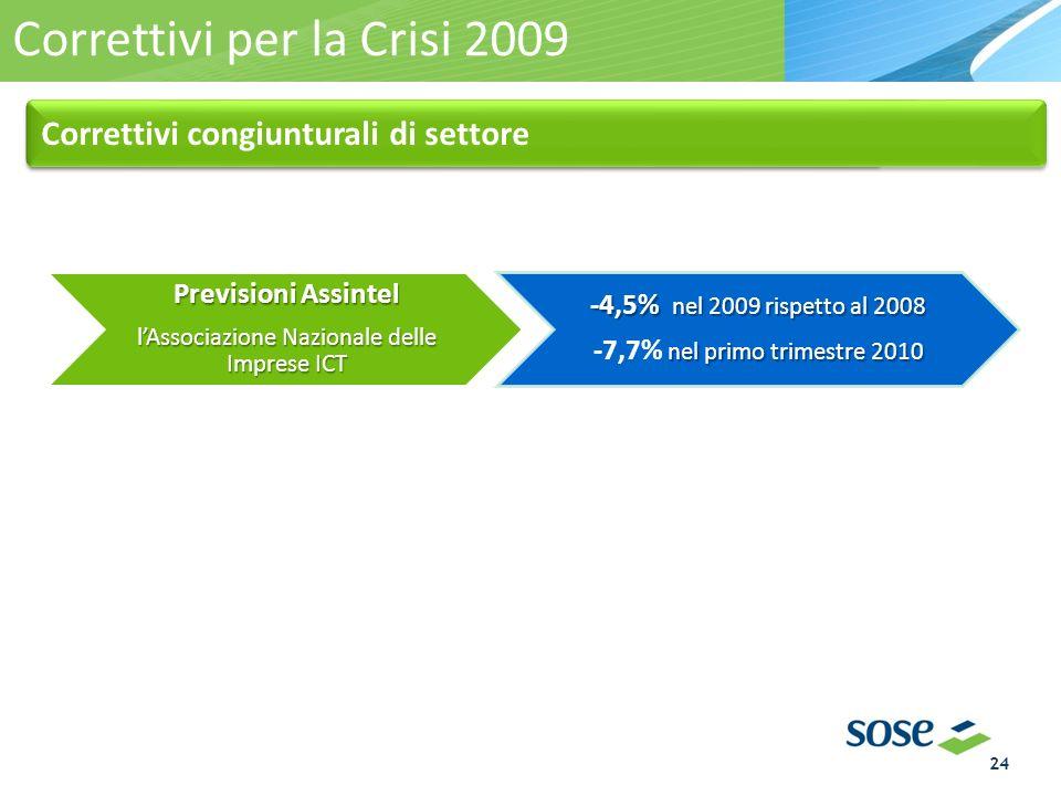 I risultati degli Studi di Settore 2008 Correttivi per la Crisi 2009 Correttivi congiunturali di settore 24 Previsioni Assintel lAssociazione Nazionale delle Imprese ICT -4,5% nel 2009 rispetto al 2008 nel primo trimestre 2010 -7,7% nel primo trimestre 2010