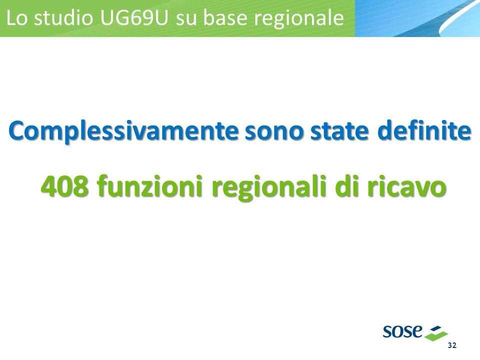 Complessivamente sono state definite 408 funzioni regionali di ricavo 408 funzioni regionali di ricavo Le funzioni regionali di ricavo Lo studio UG69U su base regionale 32