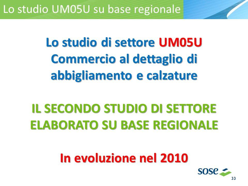 Lo studio UM05U su base regionale Lo studio di settore UM05U Commercio al dettaglio di abbigliamento e calzature IL SECONDO STUDIO DI SETTORE ELABORATO SU BASE REGIONALE In evoluzione nel 2010 33