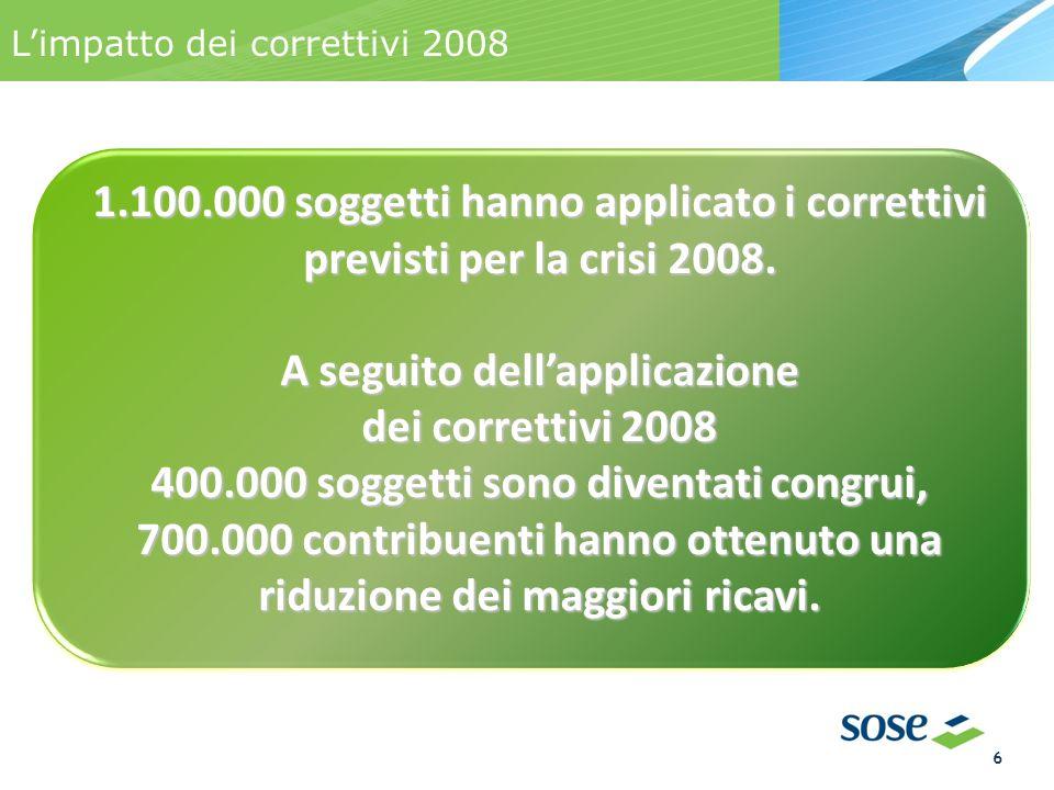 1.100.000 soggetti hanno applicato i correttivi previsti per la crisi 2008.