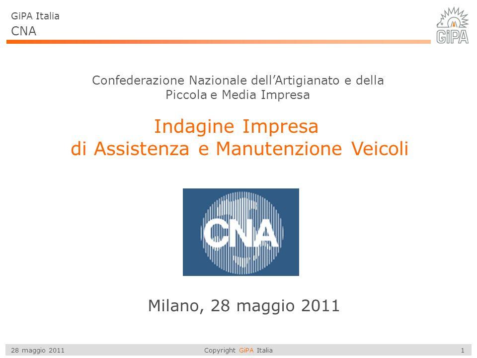 Copyright GiPA Italia 22 28 maggio 2011 Aspettative e soddisfazione – Officina Autorizzata Incrociando importanza e soddisfazione, abbiamo la mappa di quello che conta.