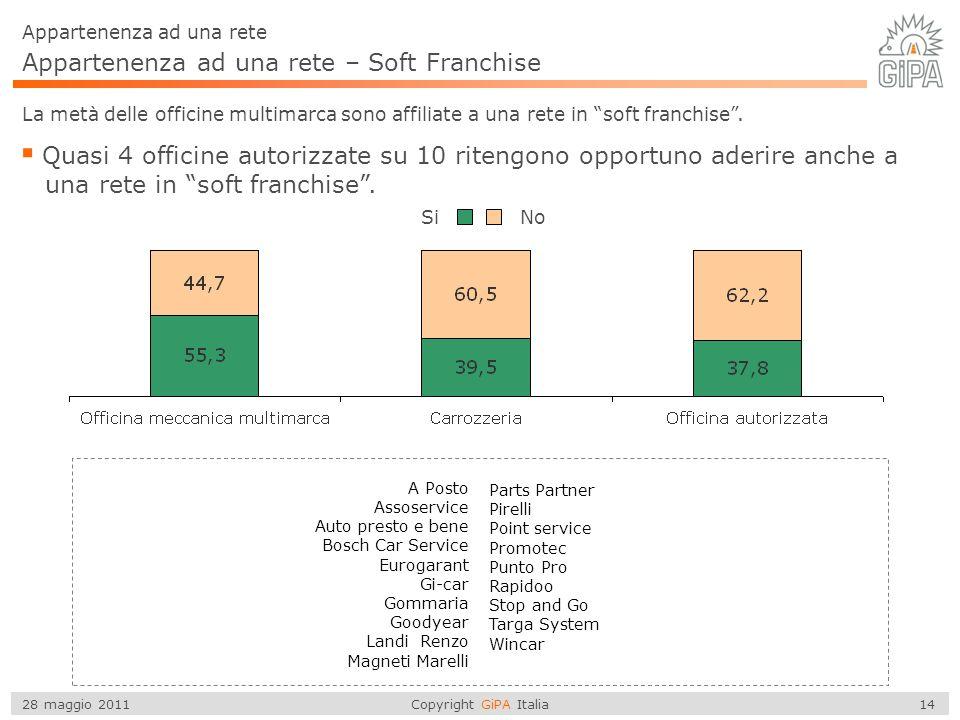 Copyright GiPA Italia 14 28 maggio 2011 Appartenenza ad una rete – Soft Franchise La metà delle officine multimarca sono affiliate a una rete in soft franchise.