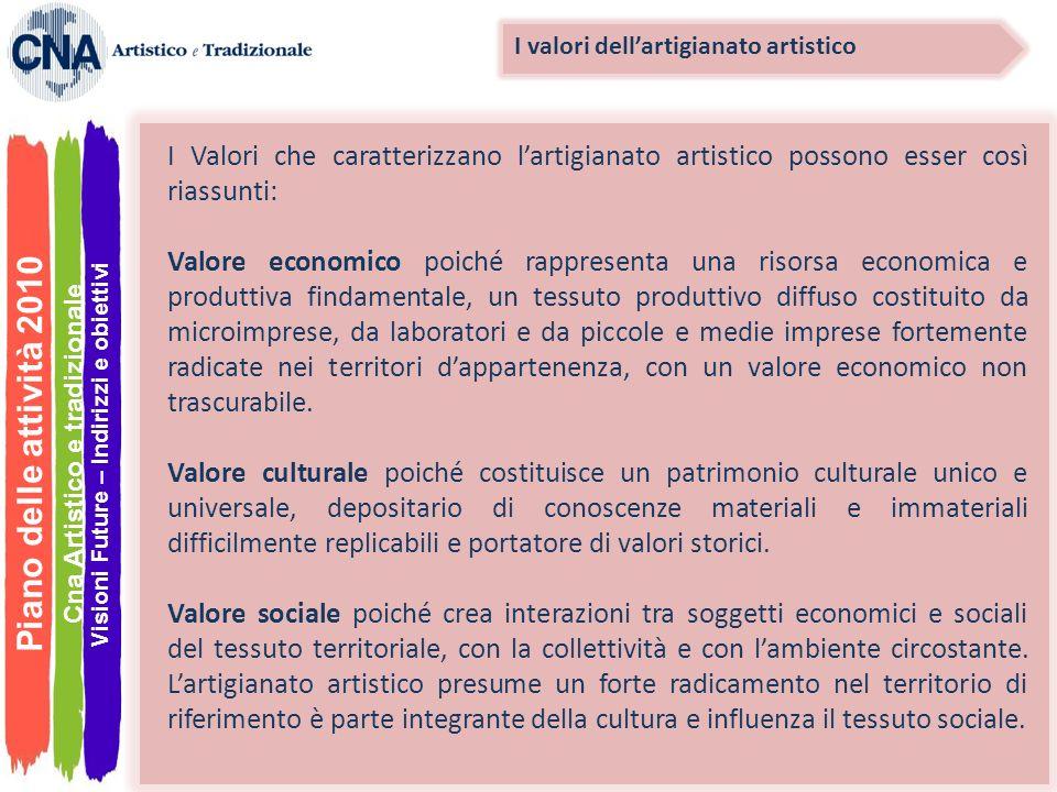 Piano delle attività 2010 I Valori che caratterizzano lartigianato artistico possono esser così riassunti: Valore economico poiché rappresenta una ris