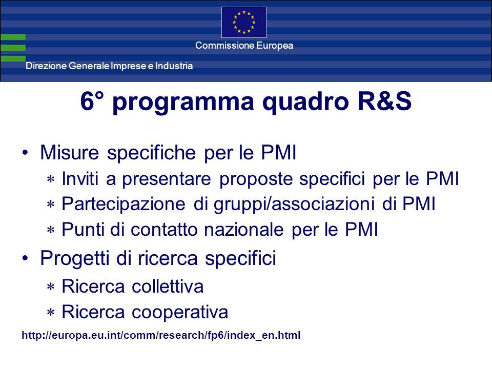Direzione Generale Imprese Direzione Generale Imprese e Industria Commissione Europea 6° programma quadro R&S Misure specifiche per le PMI Inviti a presentare proposte specifici per le PMI Partecipazione di gruppi/associazioni di PMI Punti di contatto nazionale per le PMI Progetti di ricerca specifici Ricerca collettiva Ricerca cooperativa http://europa.eu.int/comm/research/fp6/index_en.html