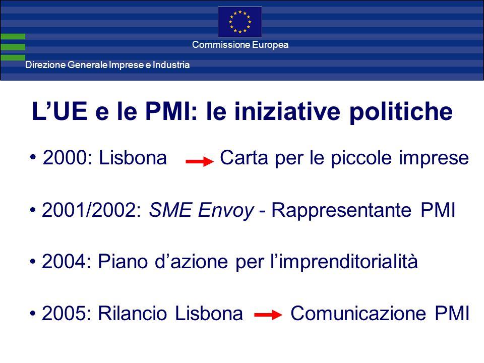 Direzione Generale Imprese Direzione Generale Imprese e Industria Commissione Europea LUE e le PMI: le iniziative politiche 2000: Lisbona Carta per le piccole imprese 2001/2002: SME Envoy - Rappresentante PMI 2004: Piano dazione per limprenditorialità 2005: Rilancio Lisbona Comunicazione PMI