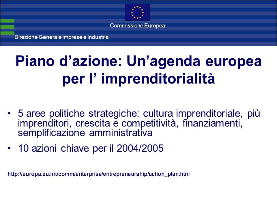 Direzione Generale Imprese Direzione Generale Imprese e Industria Commissione Europea Contatti DG Imprese e Industria Sito web della DG Imprese e Industria http://europa.eu.int/comm/enterprise IPM/Interactive policy making http://ipmmarkt.homestead.com Support measures Database (SMIE): http://europa.eu.int/comm/enterprise/smie/index.htm La tua Europa http://europa.eu.int/youreurope/