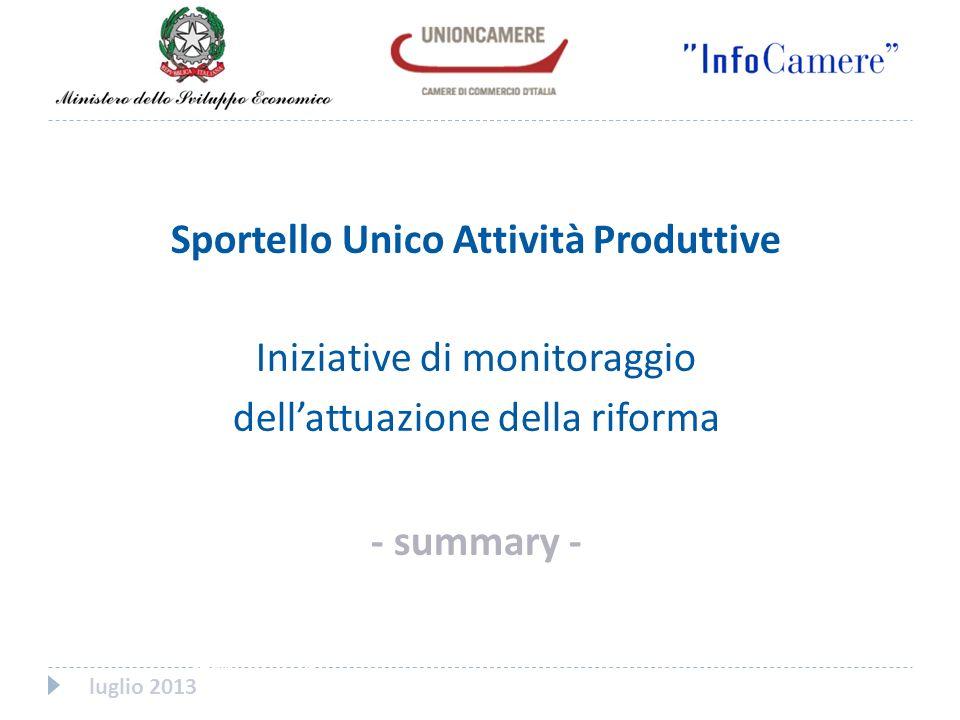 Sportello Unico Attività Produttive Iniziative di monitoraggio dellattuazione della riforma - summary - Giugno 2013 luglio 2013