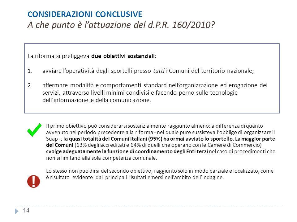 14 CONSIDERAZIONI CONCLUSIVE A che punto è lattuazione del d.P.R.