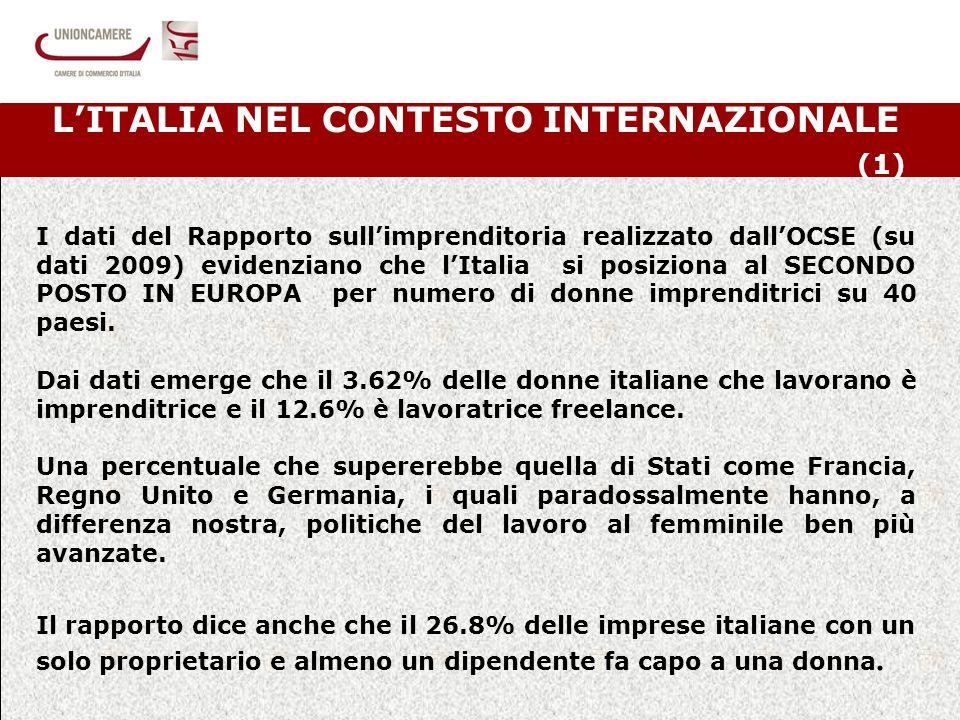 17 LITALIA NEL CONTESTO INTERNAZIONALE (1) I dati del Rapporto sullimprenditoria realizzato dallOCSE (su dati 2009) evidenziano che lItalia si posiziona al SECONDO POSTO IN EUROPA per numero di donne imprenditrici su 40 paesi.