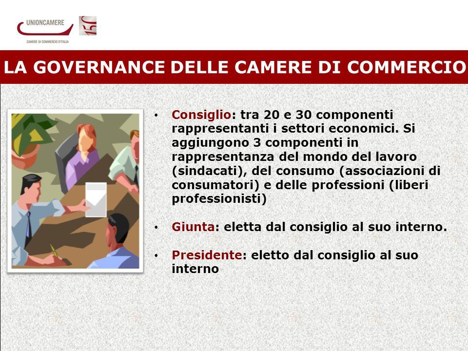 5 LA GOVERNANCE DELLE CAMERE DI COMMERCIO Consiglio: tra 20 e 30 componenti rappresentanti i settori economici.