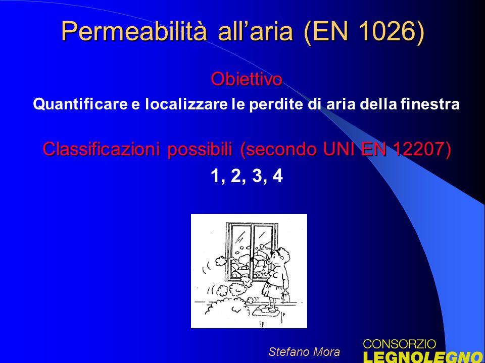 Permeabilità allaria (EN 1026) Obiettivo Quantificare e localizzare le perdite di aria della finestra Classificazioni possibili (secondo UNI EN 12207) 1, 2, 3, 4 Stefano Mora