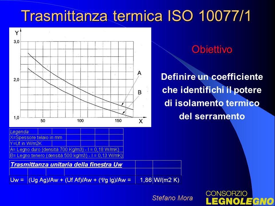 Trasmittanza termica ISO 10077/1 Obiettivo Definire un coefficiente che identifichi il potere di isolamento termico del serramento Stefano Mora