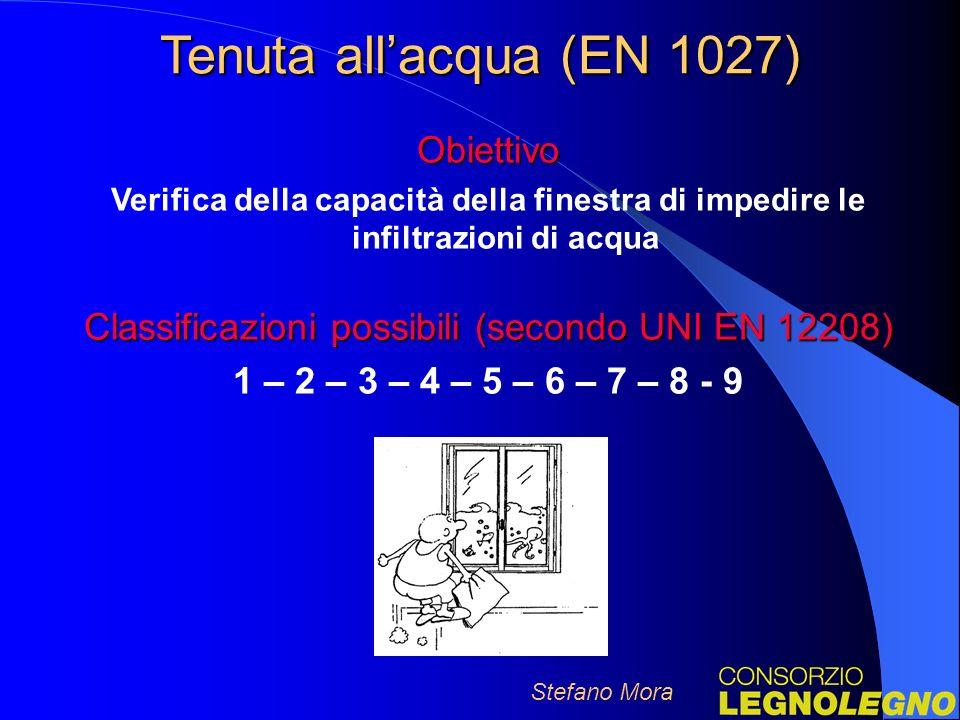 Tenuta allacqua (EN 1027) Obiettivo Verifica della capacità della finestra di impedire le infiltrazioni di acqua Classificazioni possibili (secondo UNI EN 12208) 1 – 2 – 3 – 4 – 5 – 6 – 7 – 8 - 9 Stefano Mora