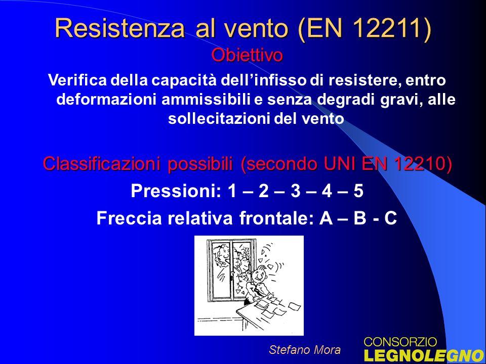 Resistenza al vento (EN 12211) Obiettivo Verifica della capacità dellinfisso di resistere, entro deformazioni ammissibili e senza degradi gravi, alle sollecitazioni del vento Classificazioni possibili (secondo UNI EN 12210) Pressioni: 1 – 2 – 3 – 4 – 5 Freccia relativa frontale: A – B - C Stefano Mora