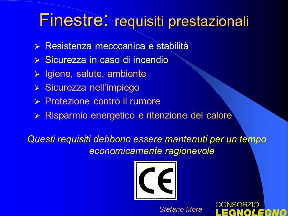 Dichiarazione Stefano Mora Laboratorio Serramentista Anagrafica produttore Dati fornitura Procedure di prova Trasmissione luminosa Permeab.