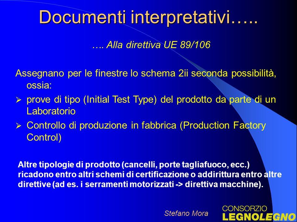 Documenti interpretativi…..Stefano Mora ….