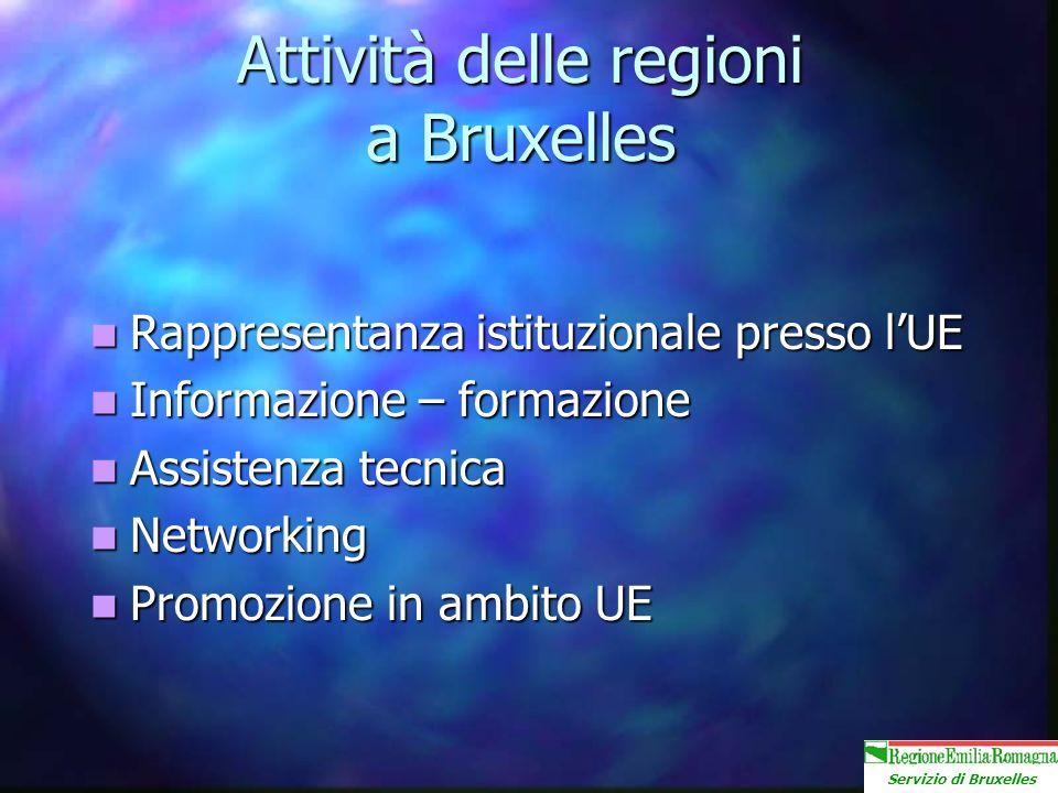 Servizio di Bruxelles Attività delle regioni a Bruxelles Rappresentanza istituzionale presso lUE Rappresentanza istituzionale presso lUE Informazione – formazione Informazione – formazione Assistenza tecnica Assistenza tecnica Networking Networking Promozione in ambito UE Promozione in ambito UE