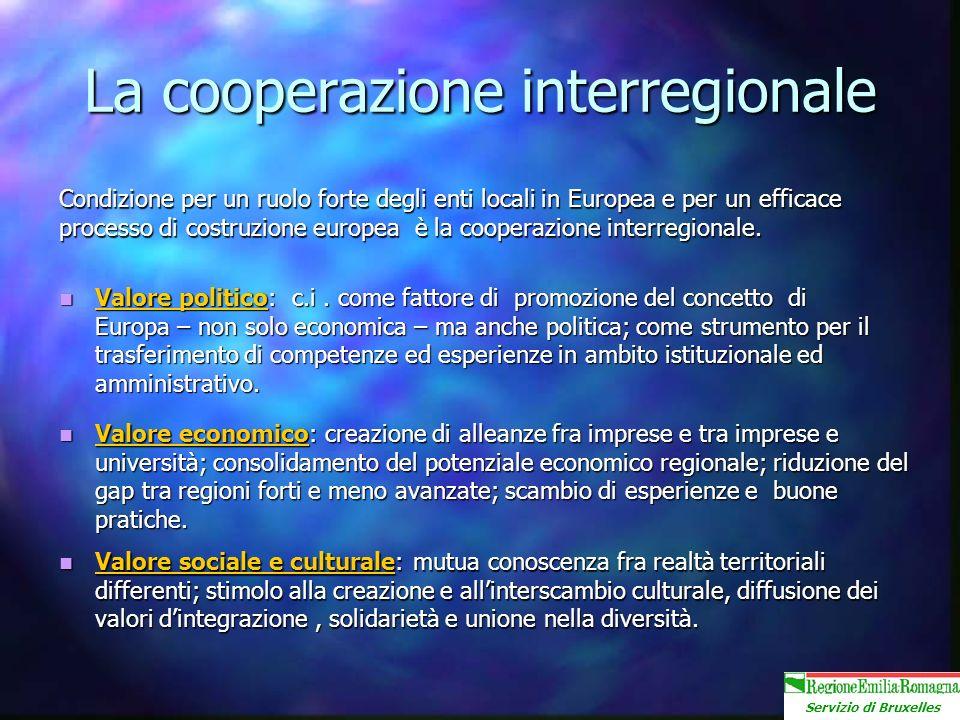 Servizio di Bruxelles La cooperazione interregionale Condizione per un ruolo forte degli enti locali in Europea e per un efficace processo di costruzione europea è la cooperazione interregionale.